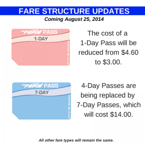 Fare Structure Changes